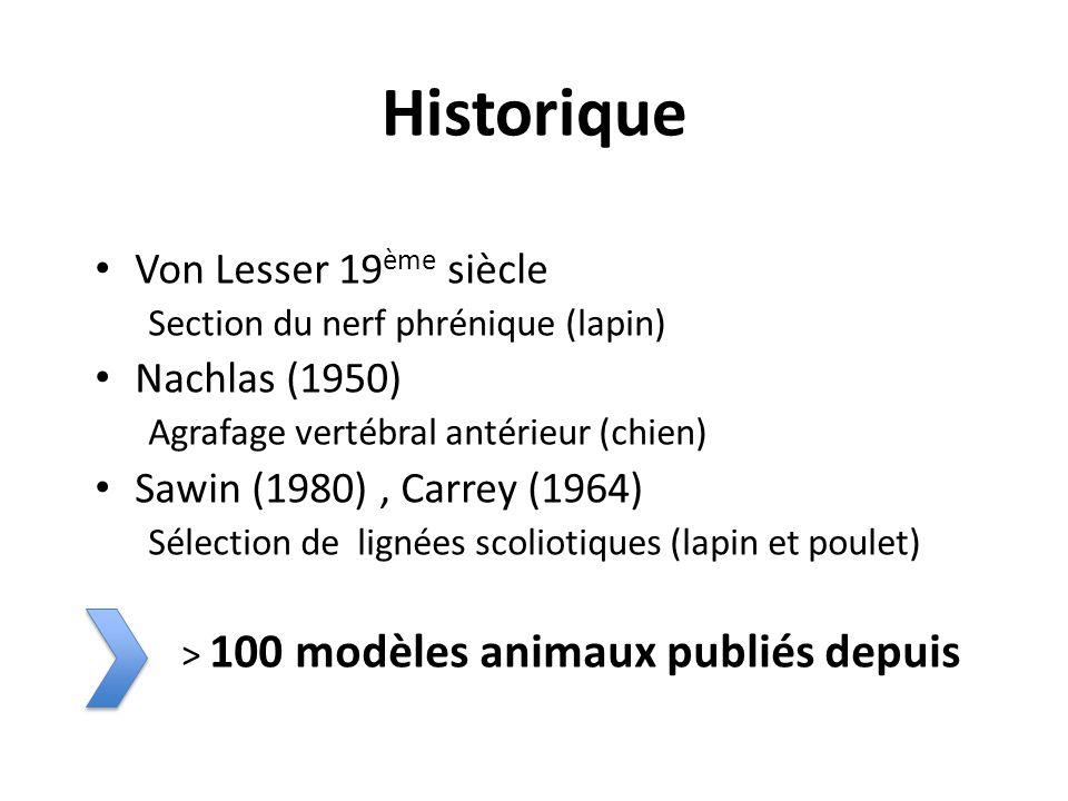 Historique Von Lesser 19 ème siècle Section du nerf phrénique (lapin) Nachlas (1950) Agrafage vertébral antérieur (chien) Sawin (1980), Carrey (1964) Sélection de lignées scoliotiques (lapin et poulet) > 100 modèles animaux publiés depuis