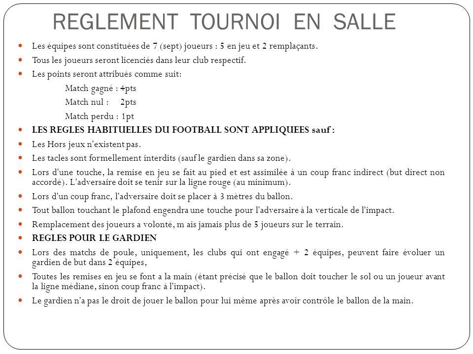 REGLEMENT TOURNOI EN SALLE Les équipes sont constituées de 7 (sept) joueurs : 5 en jeu et 2 remplaçants. Tous les joueurs seront licenciés dans leur c