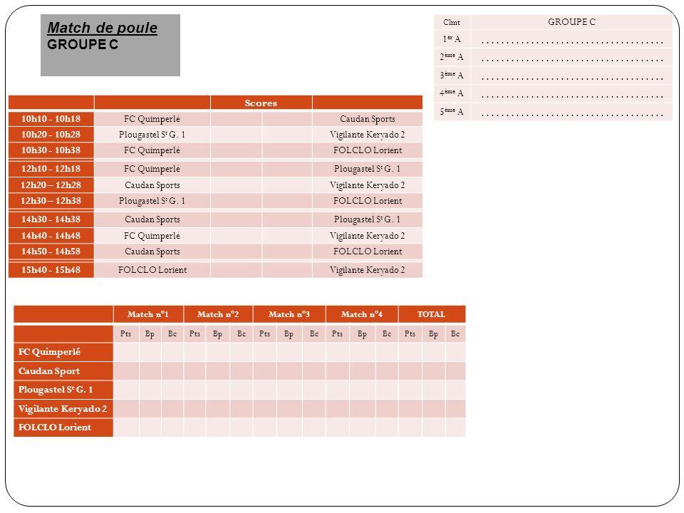 Scores 10h10 - 10h18FC Quimperlé Caudan Sports 10h20 - 10h28Plougastel S t G. 1 Vigilante Keryado 2 10h30 - 10h38FC Quimperlé FOLCLO Lorient 12h10 - 1
