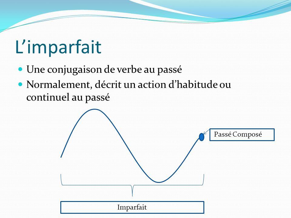 Limparfait Une conjugaison de verbe au passé Normalement, décrit un action dhabitude ou continuel au passé Imparfait Passé Composé
