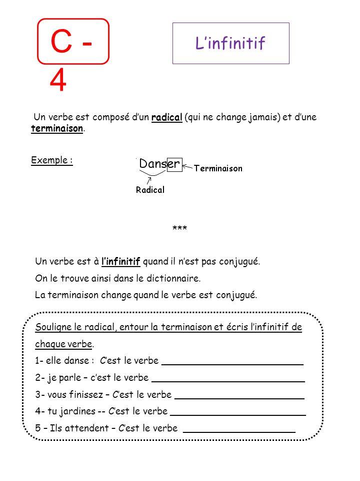 C - 4 Linfinitif Un verbe est composé dun radical (qui ne change jamais) et dune terminaison.