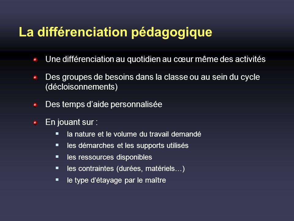 La différenciation pédagogique Une différenciation au quotidien au cœur même des activités Des groupes de besoins dans la classe ou au sein du cycle (