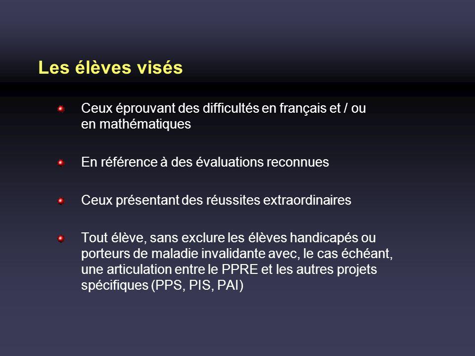 Les élèves visés Ceux éprouvant des difficultés en français et / ou en mathématiques En référence à des évaluations reconnues Ceux présentant des réus