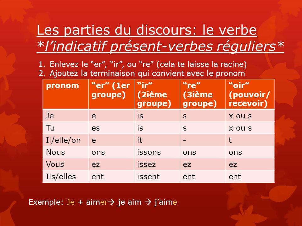 Les parties du discours: le verbe *lindicatif présent-verbes réguliers* pronomer (1er groupe) ir (2ième groupe) re (3ième groupe) oir (pouvoir/ recevoir) Jeeissx ou s Tuesissx ou s Il/elle/oneit-t Nousonsissonsons Vousezissezez Ils/ellesentissentent 1.Enlevez le er, ir, ou re (cela te laisse la racine) 2.Ajoutez la terminaison qui convient avec le pronom Exemple: Je + aimer je aim jaime