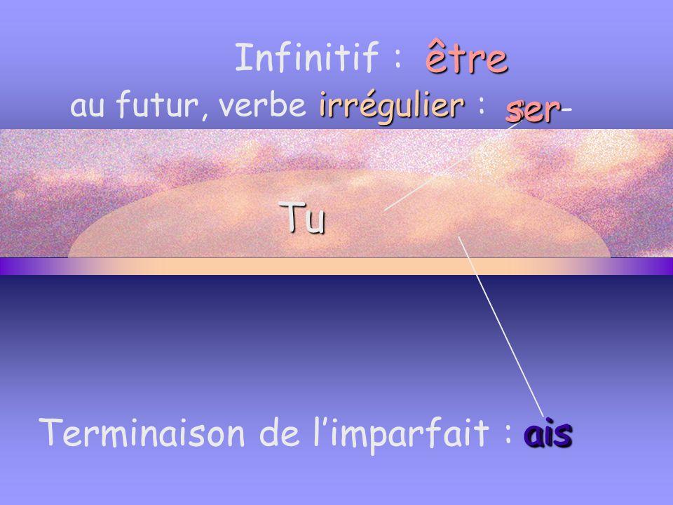 Infinitif : Terminaison de limparfait : ais être ser- au futur, verbe i ii irrégulier : Tu ser ais