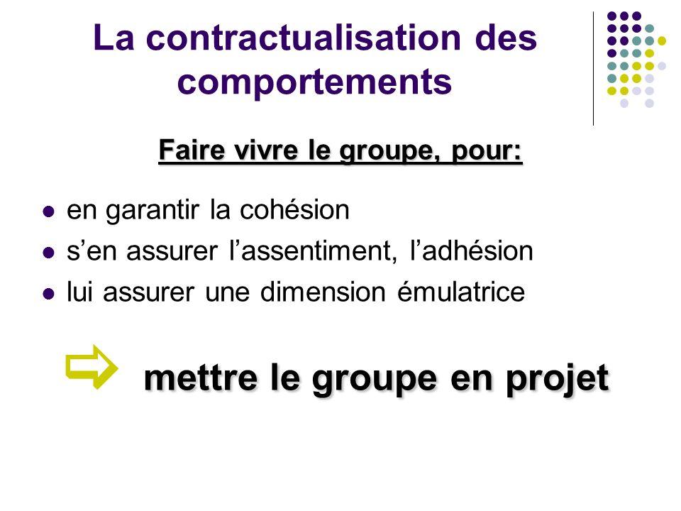 La contractualisation des comportements Faire vivre le groupe, pour: en garantir la cohésion sen assurer lassentiment, ladhésion lui assurer une dimension émulatrice m mm mettre le groupe en projet