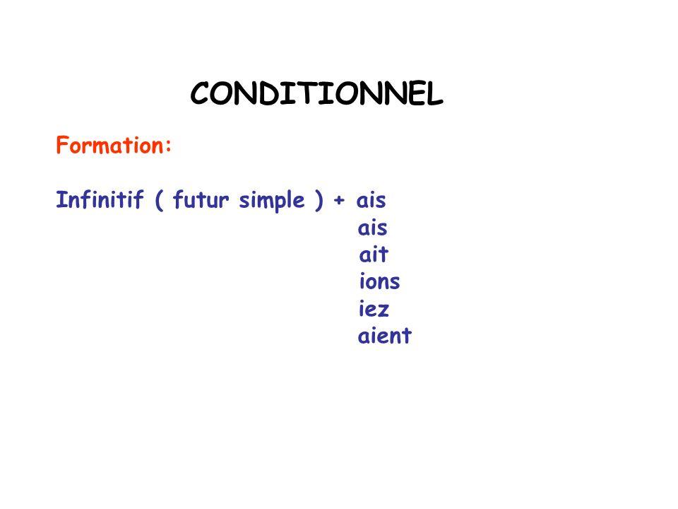 CONDITIONNEL Formation: Infinitif ( futur simple ) + ais ais ait ions iez aient