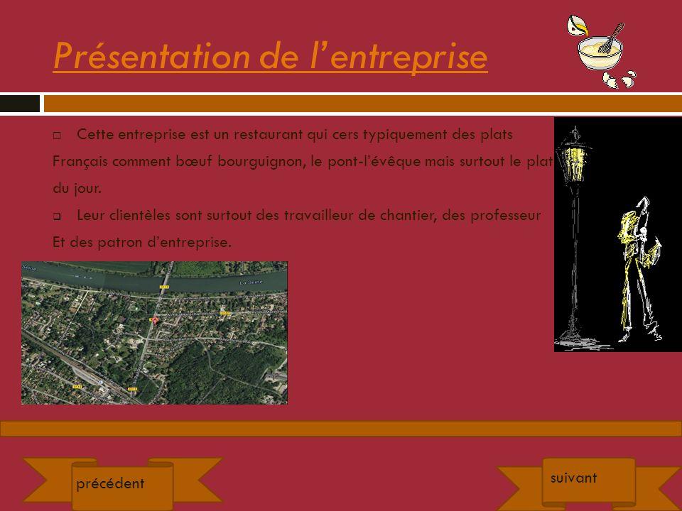 Fonctionnement de lentreprise précédent suivant sommaire Frédéric PieroJean Philipe Laurence Chef de lentreprise et propriétaire de létablissement.
