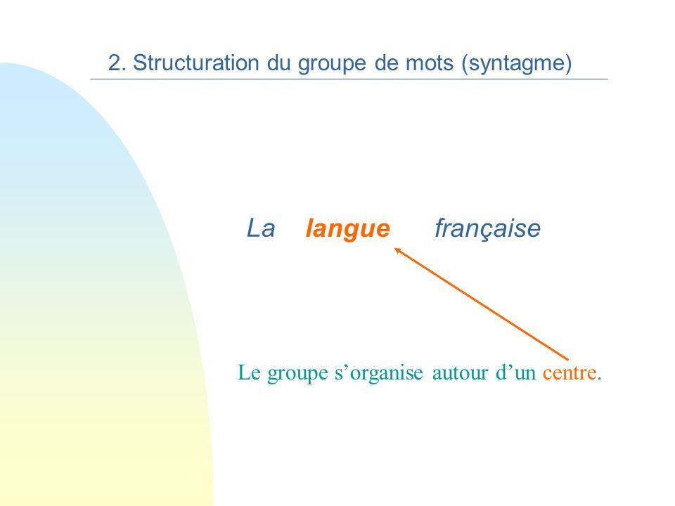 françaiselangue Le groupe sorganise autour dun centre. 2. Structuration du groupe de mots (syntagme) La