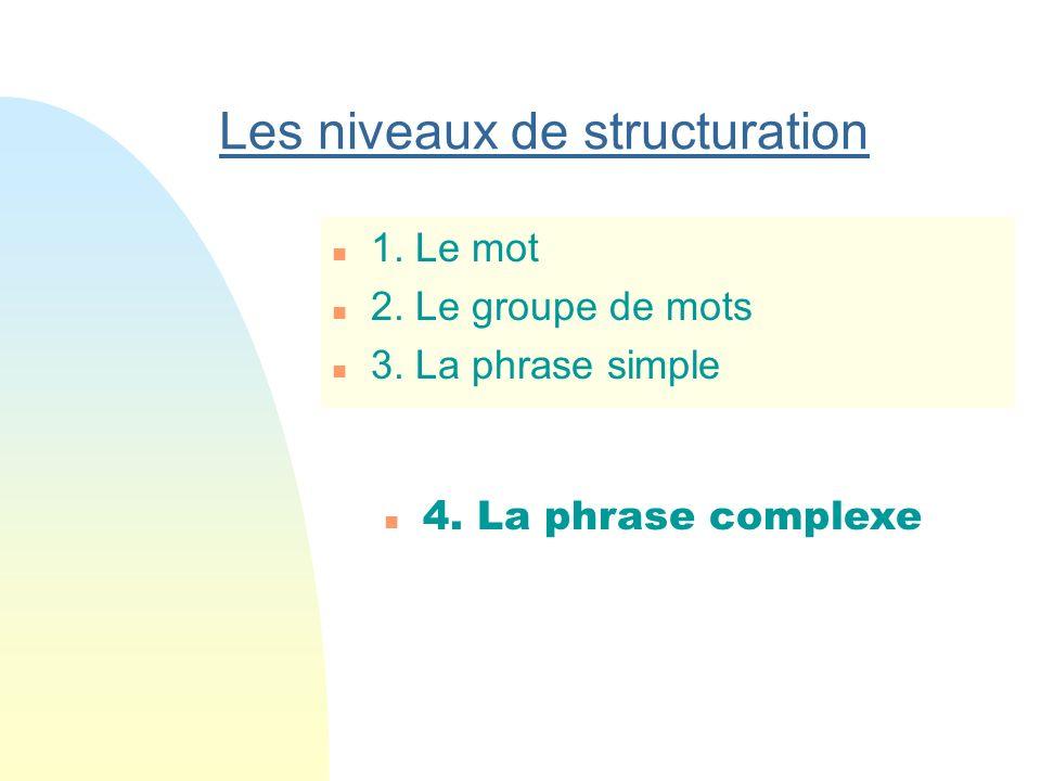 groupe du verbe. étroitement relié au groupe du sujet La langue française est riche 3. Structuration de la phrase simple Cette base permet de distingu
