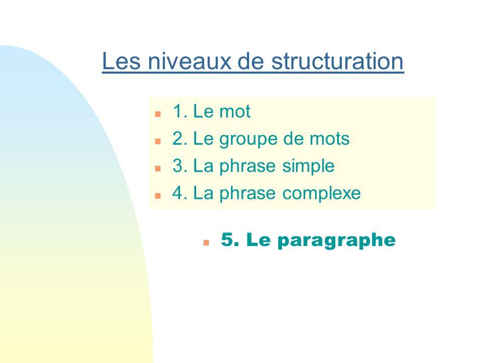 Le français est riche parce qu P1 4. Structuration de la phrase complexe + P2 + mot-outil il est le résultat de mélanges. Les éléments de la phrase co