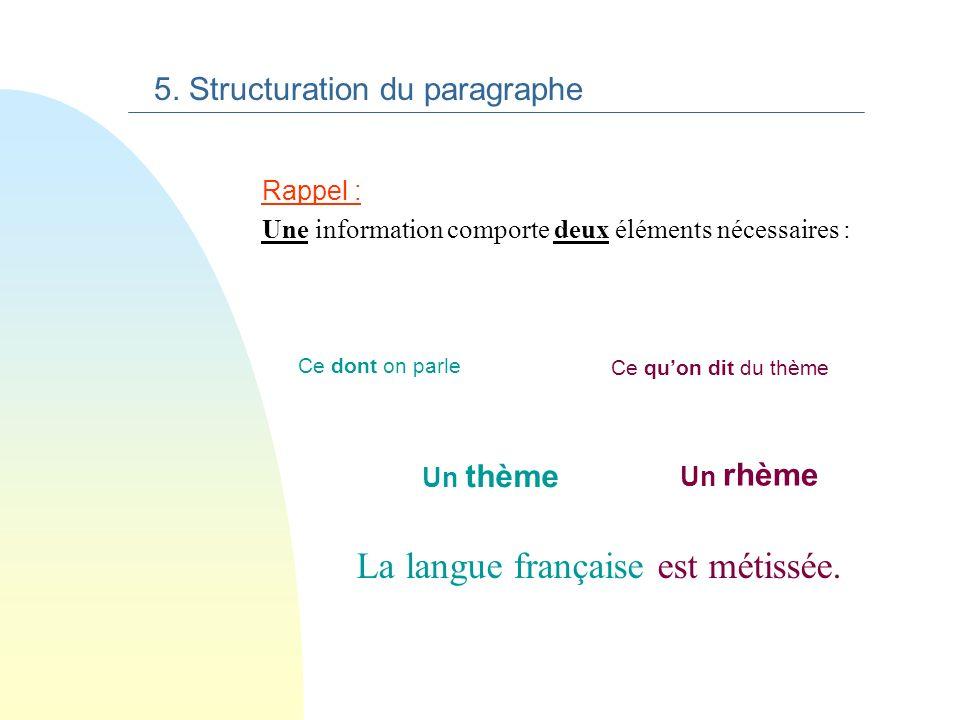 A. énoncé court de linformation 5. Structuration du paragraphe La langue française est métissée.