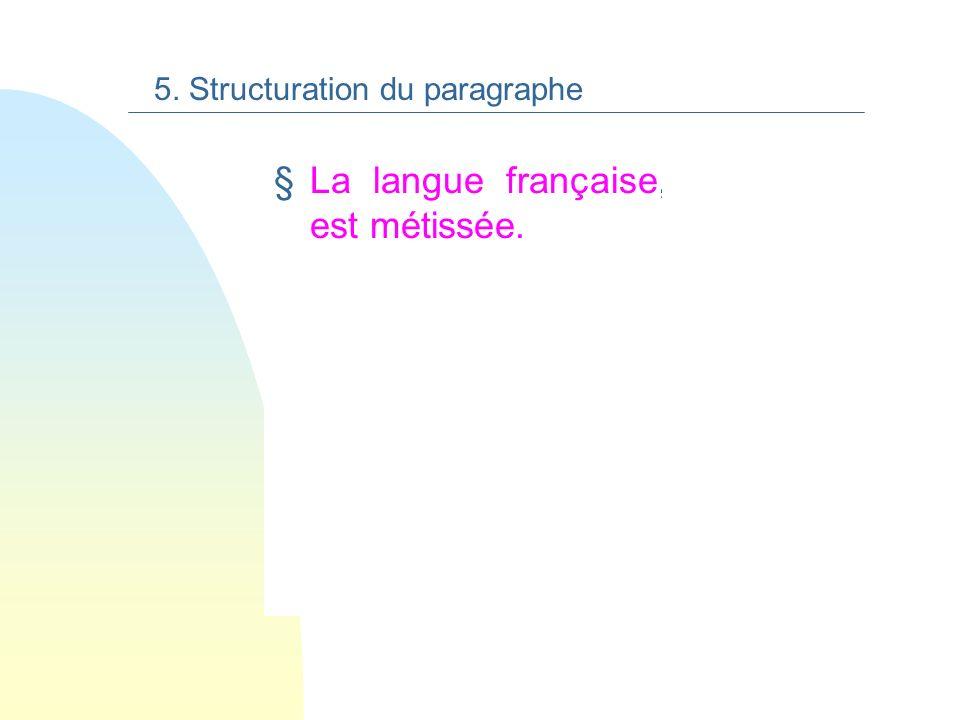 5. Structuration du paragraphe Un paragraphe contient quatre éléments : 3. Développement 2. Liaison à ce qui précède 4. Reprise de lessentiel 1. Énonc