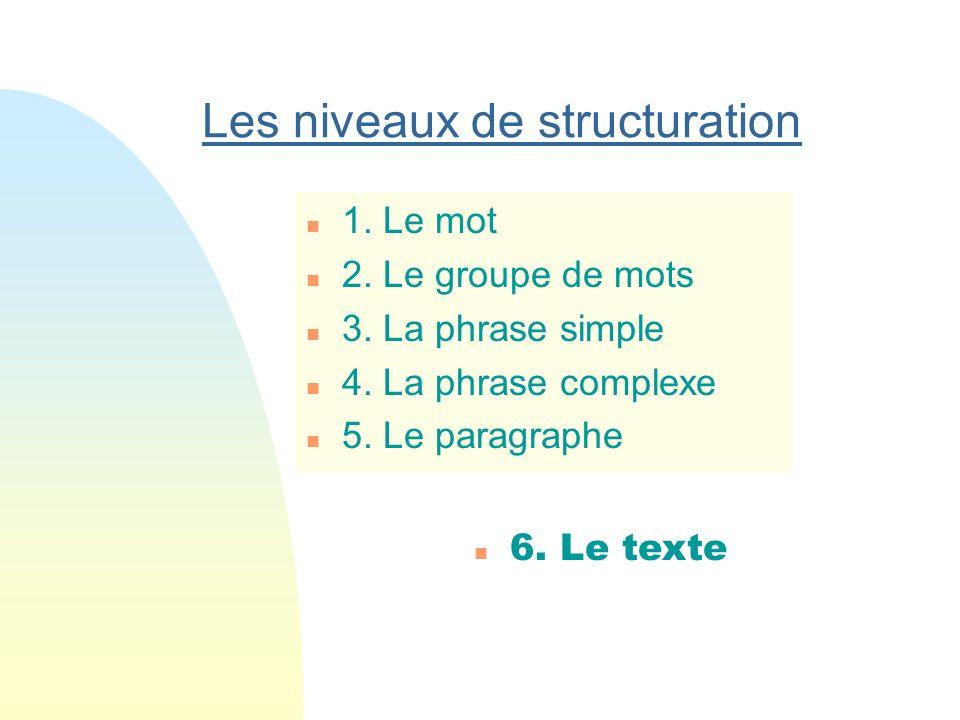 §La langue française, par ailleurs, est métissée. Depuis des siècles, notre vocabulaire sest enrichi demprunts à de nombreuses langues. Italien, angla