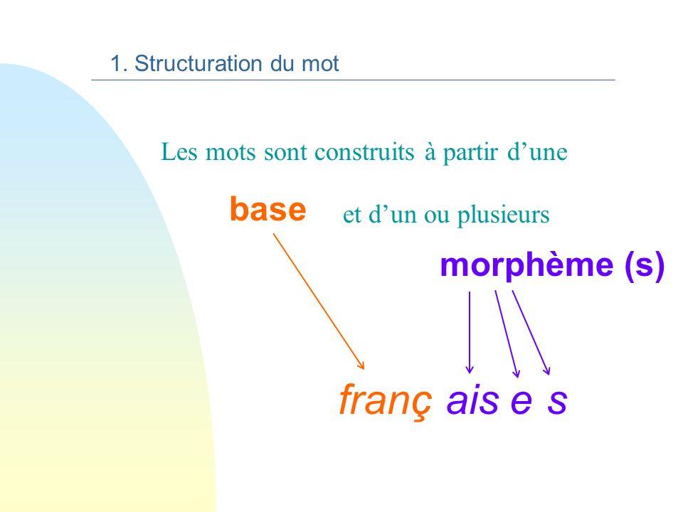 ais base franc morphème (s) Les mots sont construits à partir dune et dun ou plusieurs ç es 1.