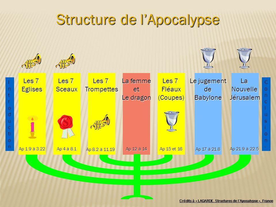 Les 7 Trompettes Fléaux (Coupes) Le jugement de Babylone La Nouvelle Jérusalem La femme et Le dragon Les 7 Sceaux Structure de lApocalypse Les 7 Eglis