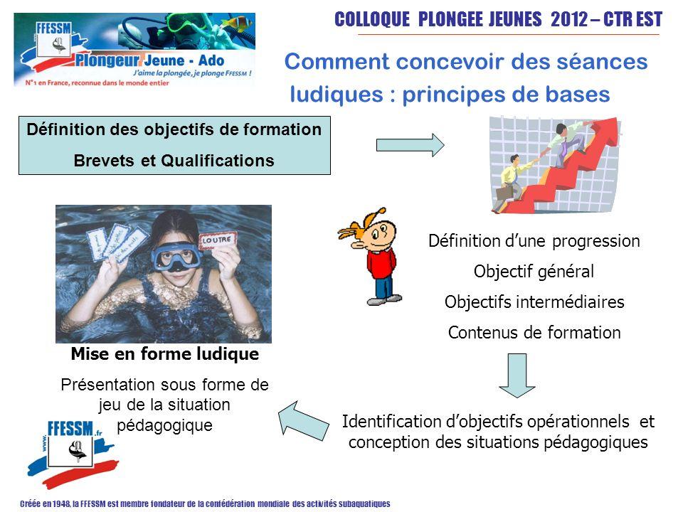 COLLOQUE PLONGEE JEUNES 2012 – CTR EST Créée en 1948, la FFESSM est membre fondateur de la confédération mondiale des activités subaquatiques Comment concevoir des séances ludiques : les différentes solutions Utiliser des jeux déjà conçus.