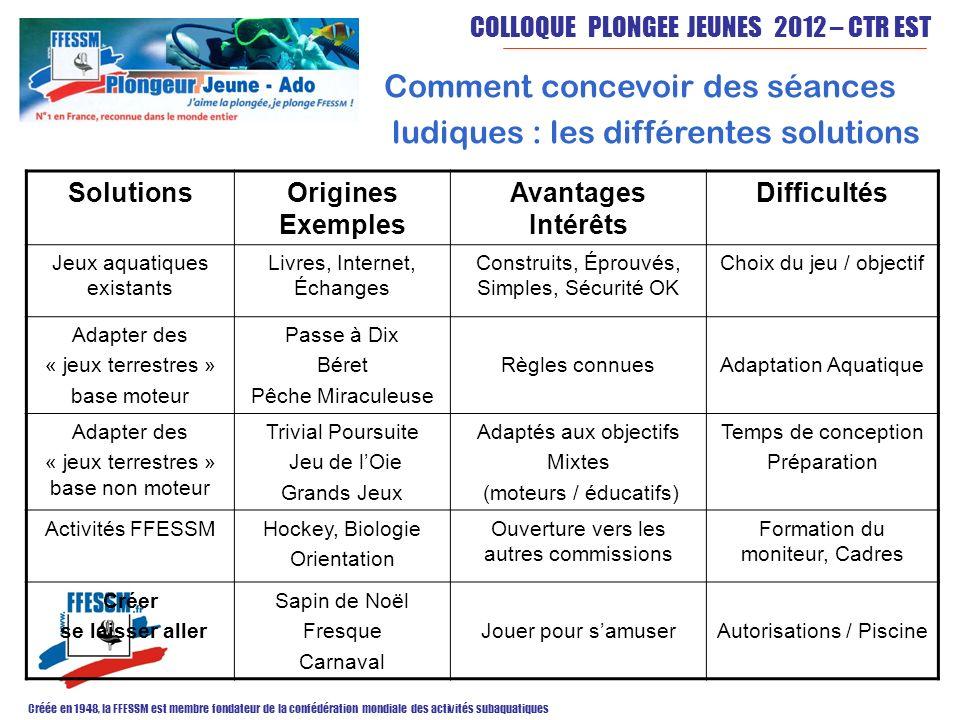 COLLOQUE PLONGEE JEUNES 2012 – CTR EST Créée en 1948, la FFESSM est membre fondateur de la confédération mondiale des activités subaquatiques CRÉER, SE LAISSER ALLER JOUER POUR JOUER FILM
