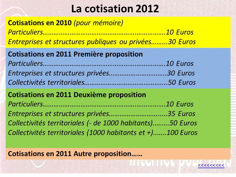 La cotisation 2012 <<<<<<<<< Cotisations en 2010 (pour mémoire) Particuliers…………………………………………….…………….10 Euros Entreprises et structures publiques ou privées……...30 Euros Cotisations en 2011 Première proposition Particuliers…………………………………………….…………….10 Euros Entreprises et structures privées…………………………..30 Euros Collectivités territoriales……………………………………....50 Euros Cotisations en 2011 Autre proposition…… Cotisations en 2011 Deuxième proposition Particuliers…………………………………………….…………….10 Euros Entreprises et structures privées……………………….....35 Euros Collectivités territoriales (- de 1000 habitants)..…….50 Euros Collectivités territoriales (1000 habitants et +)..…..100 Euros