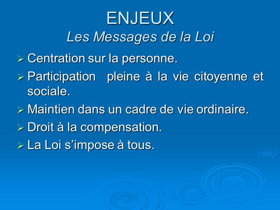 ENJEUX Les Messages de la Loi Centration sur la personne. Centration sur la personne. Participation pleine à la vie citoyenne et sociale. Participatio