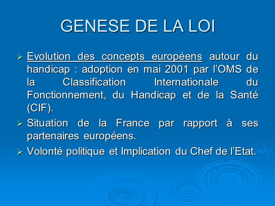 GENESE DE LA LOI Evolution des concepts européens autour du handicap : adoption en mai 2001 par lOMS de la Classification Internationale du Fonctionne