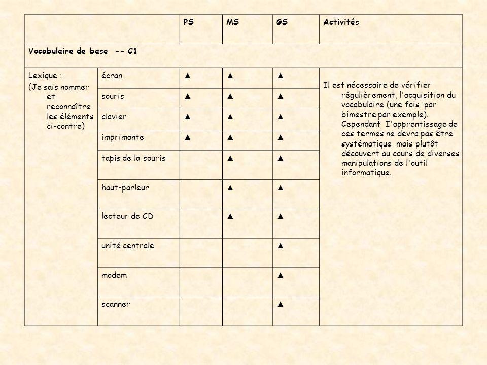 PSMSGSActivités Vocabulaire de base -- C1 Lexique : (Je sais nommer et reconnaître les éléments ci-contre) écran Il est nécessaire de vérifier réguliè