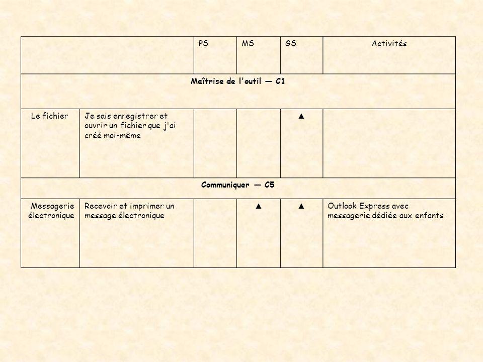 PSMSGSActivités Maîtrise de l'outil C1 Le fichierJe sais enregistrer et ouvrir un fichier que j'ai créé moi-même Communiquer C5 Messagerie électroniqu