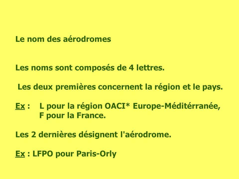 Le nom des aérodromes Les noms sont composés de 4 lettres. Les deux premières concernent la région et le pays. Ex : L pour la région OACI* Europe-Médi