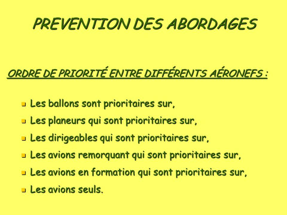 PREVENTION DES ABORDAGES ORDRE DE PRIORITÉ ENTRE DIFFÉRENTS AÉRONEFS : Les ballons sont prioritaires sur, Les ballons sont prioritaires sur, Les plane
