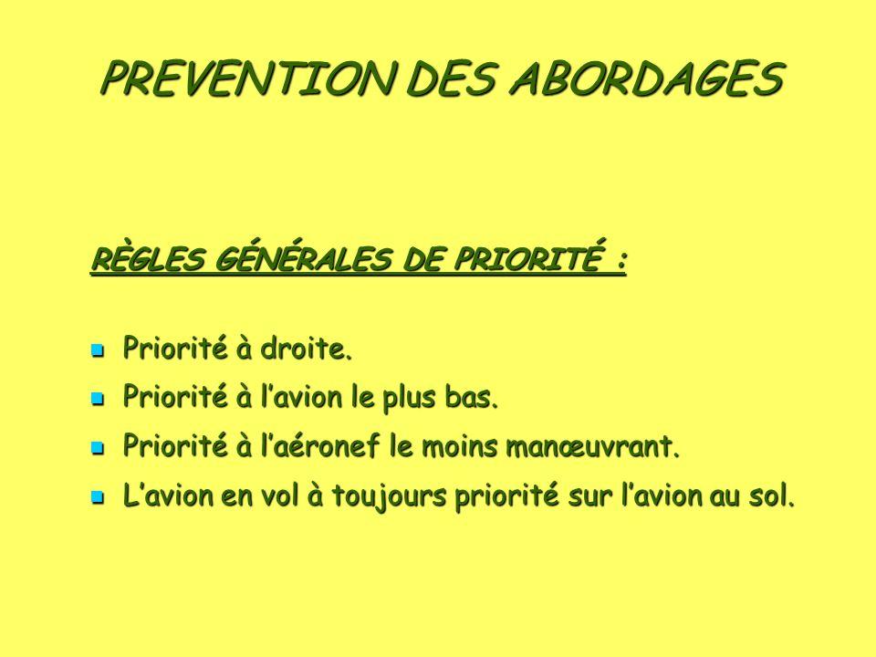 PREVENTION DES ABORDAGES RÈGLES GÉNÉRALES DE PRIORITÉ : Priorité à droite. Priorité à droite. Priorité à lavion le plus bas. Priorité à lavion le plus