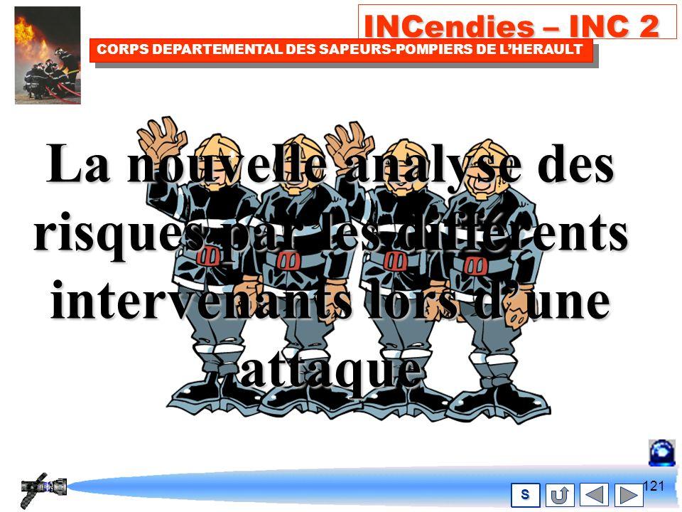 120 INCendies – INC 2 CORPS DEPARTEMENTAL DES SAPEURS-POMPIERS DE LHERAULT S