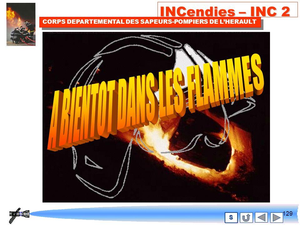 128 INCendies – INC 2 CORPS DEPARTEMENTAL DES SAPEURS-POMPIERS DE LHERAULT S BIBILOGRAPHIE Essentials of Fire Fighting,Essentials of Fire Fighting, International Fire Training Association Loïc DUFRESNE DE VIRELLoïc DUFRESNE DE VIREL in le SAPEUR-POMPIER ( juin 1998) Cdt Jean-François BECKERCdt Jean-François BECKER in le SAPEUR-POMPIER ( septembre 2000) in le SAPEUR-POMPIER ( septembre 2000) Lt-col SCHMAUCHLt-col SCHMAUCH in le SAPEUR-POMPIER ( février et mars 2001) in le SAPEUR-POMPIER ( février et mars 2001)