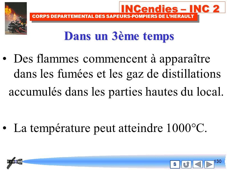 129 INCendies – INC 2 CORPS DEPARTEMENTAL DES SAPEURS-POMPIERS DE LHERAULT S
