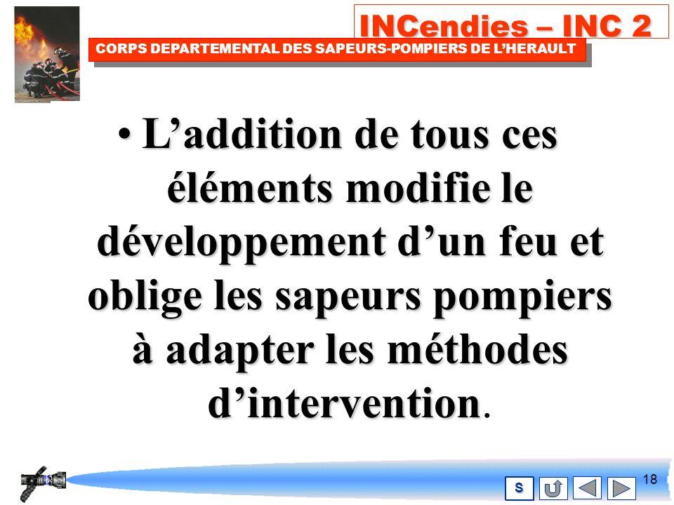 17 INCendies – INC 2 CORPS DEPARTEMENTAL DES SAPEURS-POMPIERS DE LHERAULT S « Et bien tout simplement par ce quils gardent la chaleur à lintérieur du bâtiment.
