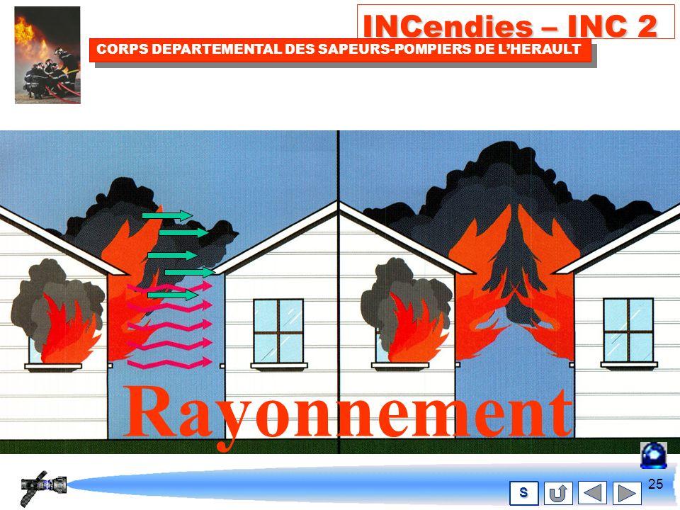 24 INCendies – INC 2 CORPS DEPARTEMENTAL DES SAPEURS-POMPIERS DE LHERAULT S RAPPEL Les principaux Modes de Propagation Des feux