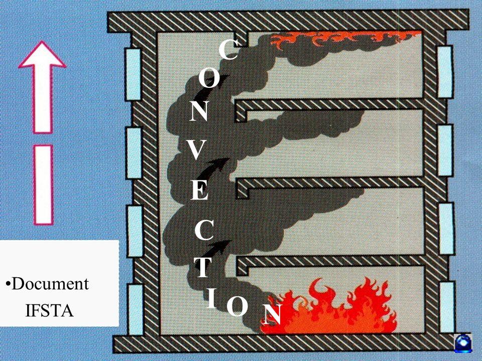 26 INCendies – INC 2 CORPS DEPARTEMENTAL DES SAPEURS-POMPIERS DE LHERAULT S Document IFSTA Conduction
