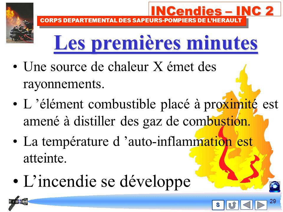 28 INCendies – INC 2 CORPS DEPARTEMENTAL DES SAPEURS-POMPIERS DE LHERAULT S Le feu, origine et développement