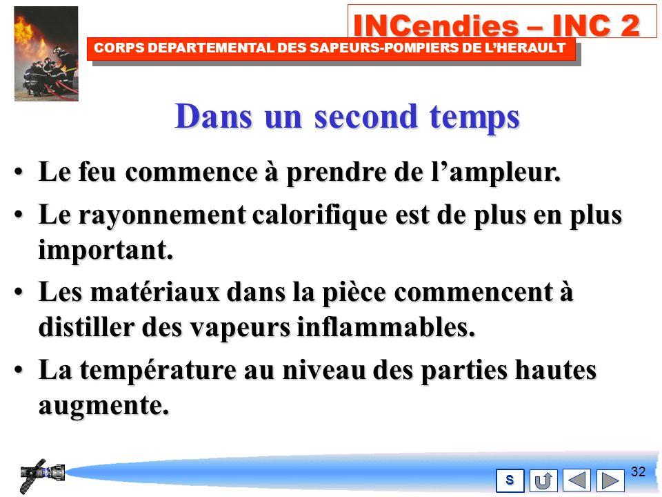31 INCendies – INC 2 CORPS DEPARTEMENTAL DES SAPEURS-POMPIERS DE LHERAULT S Suivons le développement du feu .