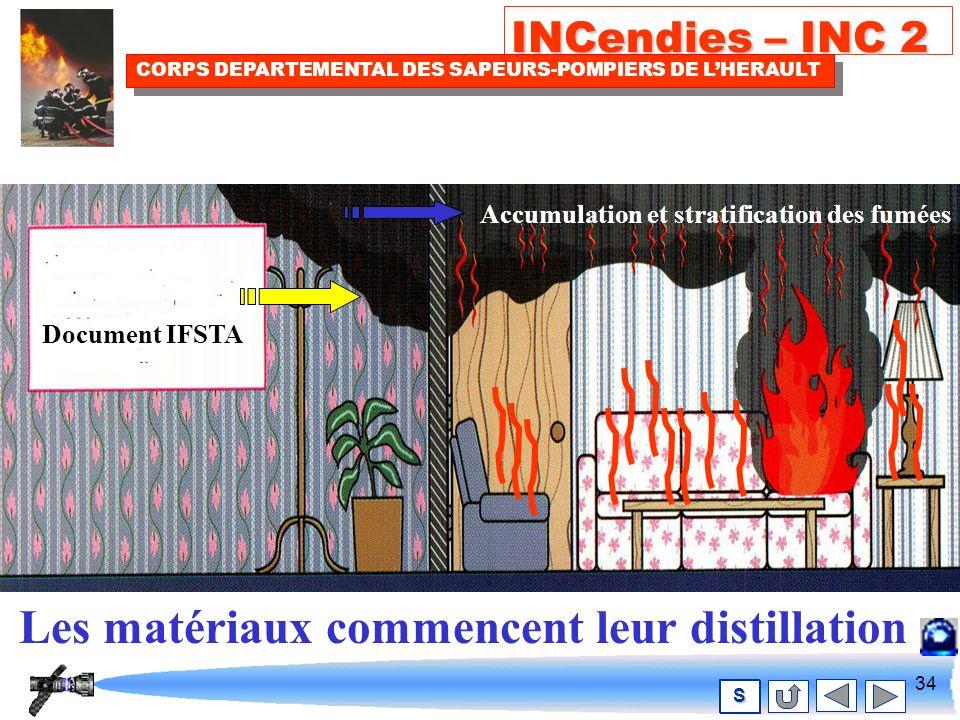 33 INCendies – INC 2 CORPS DEPARTEMENTAL DES SAPEURS-POMPIERS DE LHERAULT S C est le développement