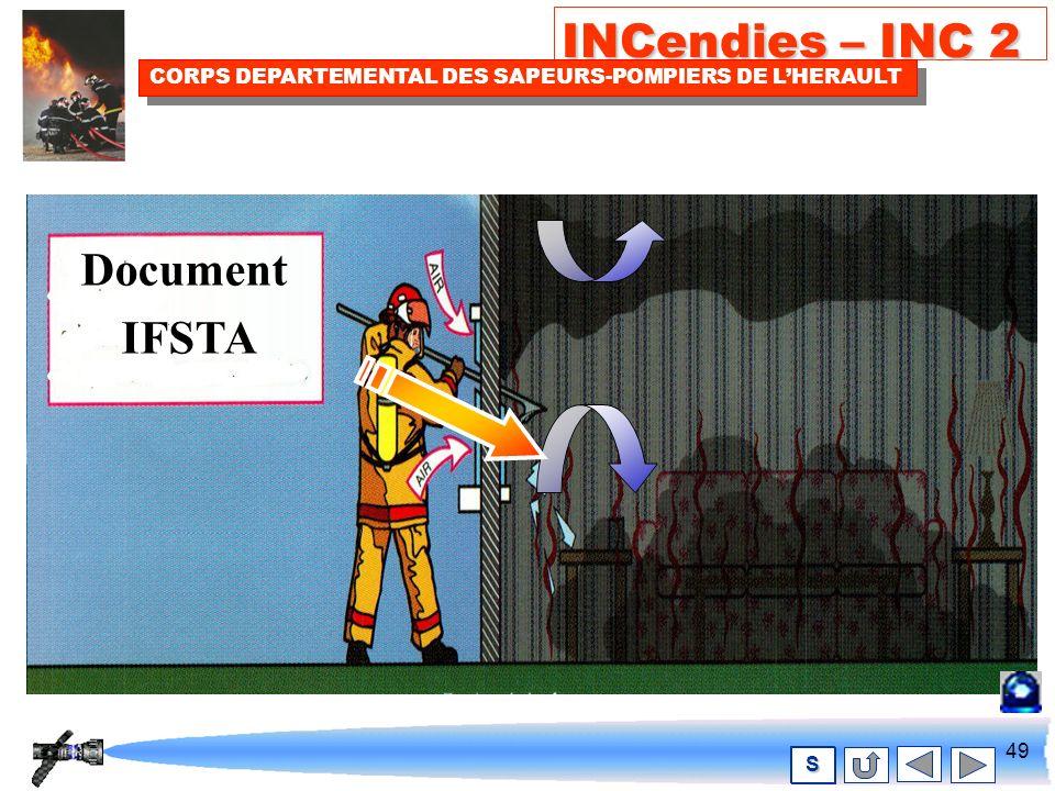 48 INCendies – INC 2 CORPS DEPARTEMENTAL DES SAPEURS-POMPIERS DE LHERAULT S Le feu sétouffe de lui même par manque dO2 DANGER