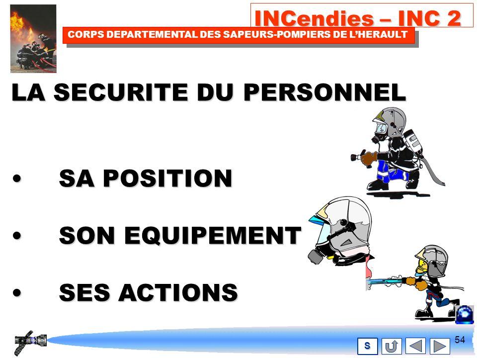 53 INCendies – INC 2 CORPS DEPARTEMENTAL DES SAPEURS-POMPIERS DE LHERAULT S Quest ce que l attitude défensive face au risque de Backdraft