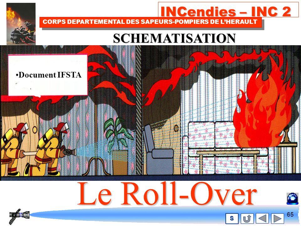 64 INCendies – INC 2 CORPS DEPARTEMENTAL DES SAPEURS-POMPIERS DE LHERAULT S Le pré-Roll-over Document IFSTA SCHEMATISATION
