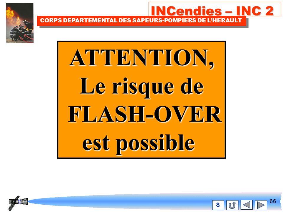 65 INCendies – INC 2 CORPS DEPARTEMENTAL DES SAPEURS-POMPIERS DE LHERAULT S Le Roll-Over Document IFSTA SCHEMATISATION