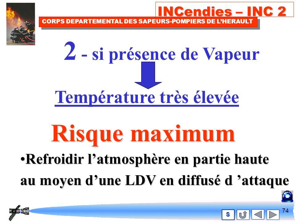 73 INCendies – INC 2 CORPS DEPARTEMENTAL DES SAPEURS-POMPIERS DE LHERAULT S ET Ventiler par création d exutoire en partie haute.Ventiler par création d exutoire en partie haute.