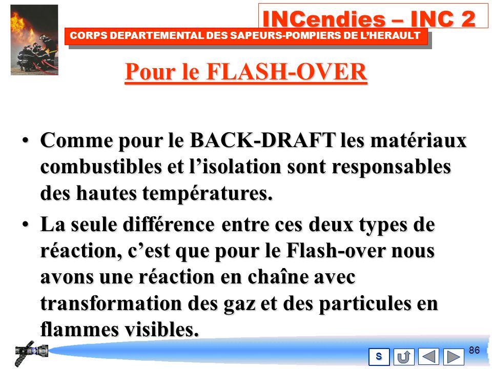 85 INCendies – INC 2 CORPS DEPARTEMENTAL DES SAPEURS-POMPIERS DE LHERAULT S Dans le BACK-DRAFT, le feu est monté en puissance, il est à la limite du FLASH-OVER mais il lui manque de lO 2 pour évoluer.
