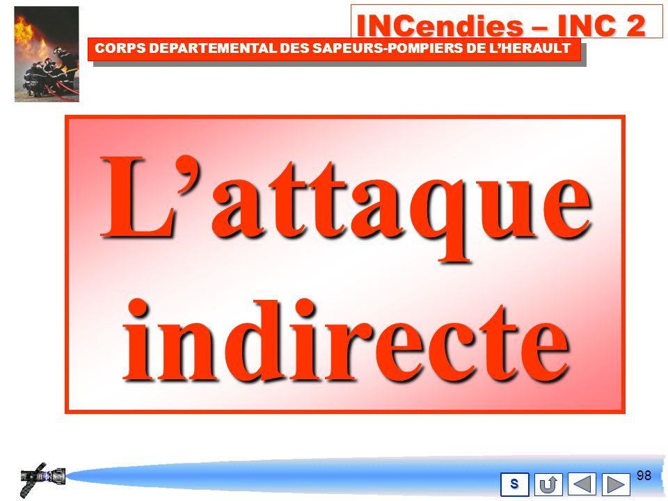 97 INCendies – INC 2 CORPS DEPARTEMENTAL DES SAPEURS-POMPIERS DE LHERAULT S Quelle est la différence entre ces deux types dattaques