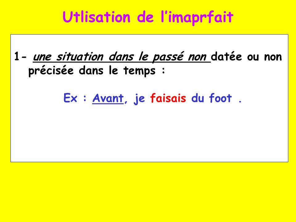 2- Pour les verbes impersonnels et verbe être,nous prenons la racine du verbe à l'infinitif : INFINITIFIMPARFAIT Falloiril fallait Neigeril neigeait P