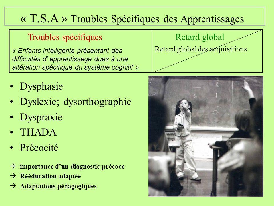 Dysphasie Dyslexie; dysorthographie Dyspraxie THADA Précocité importance dun diagnostic précoce Rééducation adaptée Adaptations pédagogiques « T.S.A »