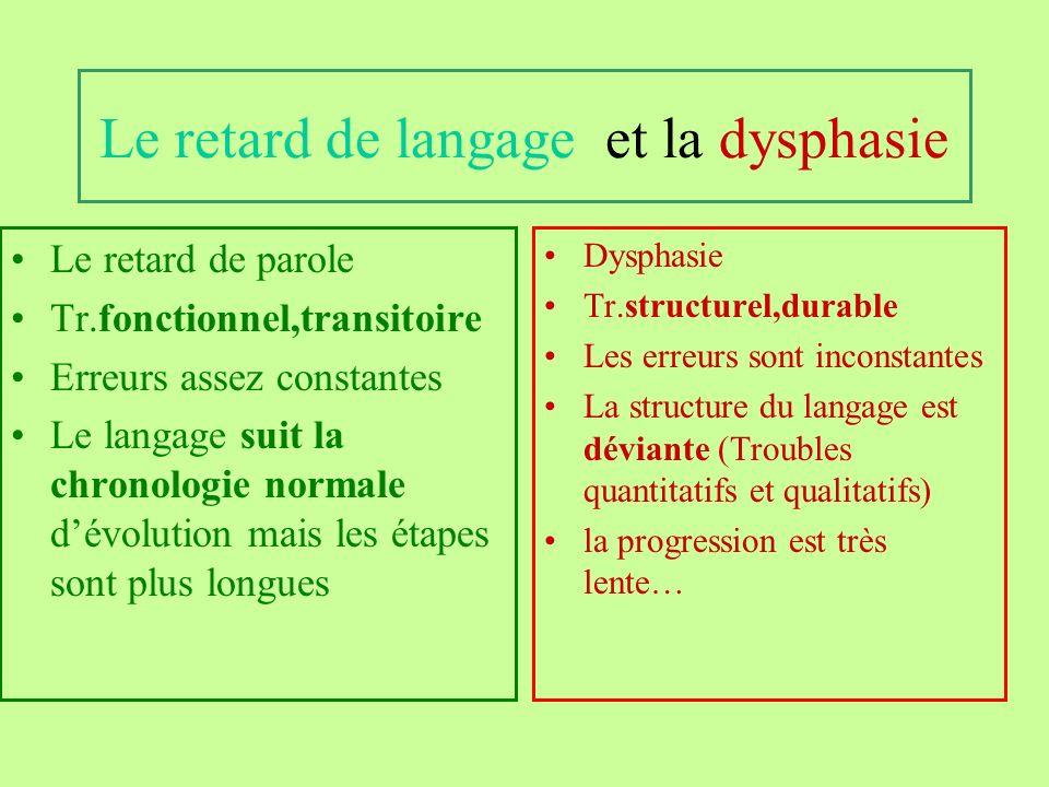 Dysphasie Trouble développemental grave du langage, d origine congénitale, se manifestant par une structuration déviante, lente et dysharmonieuse du langage Bilan approfondi dans un centre hospitalier spécialisé référent