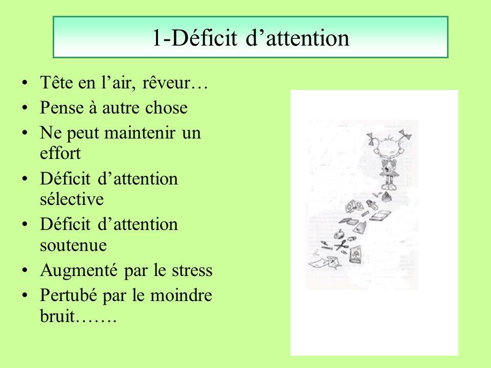 1-Déficit dattention Tête en lair, rêveur… Pense à autre chose Ne peut maintenir un effort Déficit dattention sélective Déficit dattention soutenue Au
